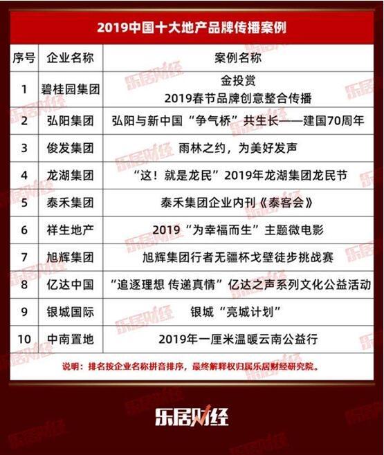 """泰禾集团泰客会荣膺""""2019中国十大地产品牌传播案例"""""""