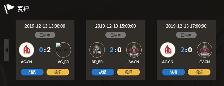 中国战队止步半决赛,但CFS2019却走得更远了_实力