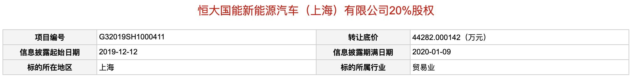 【起价4.4亿元,恒大汽车上海公司转让20%股权】