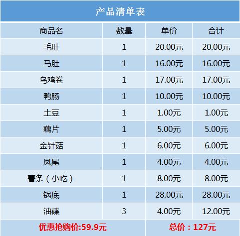 59.9元抢原价127元龙门火锅4荤4素+小吃,含锅底油碟!
