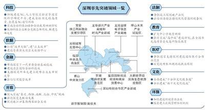 深圳将试行跨境通信