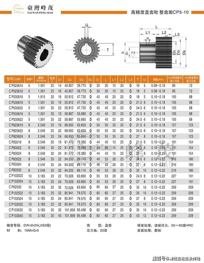 常用标准齿轮规格型号参数齿数较量表