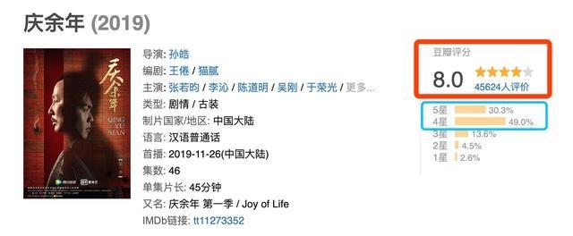《庆余年》发型魔幻李现尴尬齐刘海刘海一番还得是胡歌