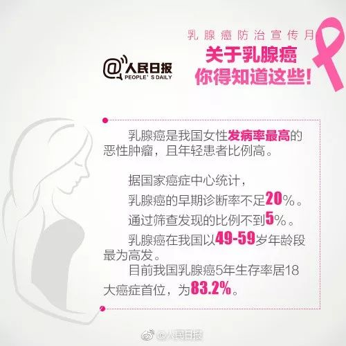 <b>台州:23岁少女确诊晚期癌症,这些习惯要了她的命!</b>