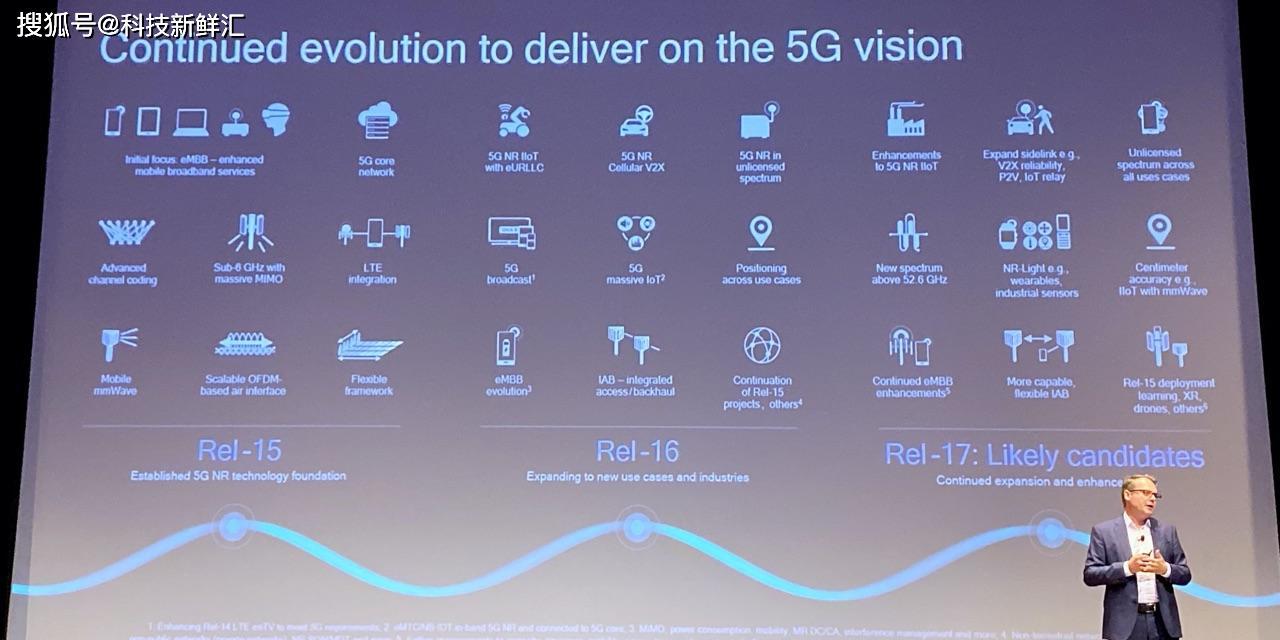 3GPP计划在2021年实现5G可穿戴扩展,以及毫米波应用标准