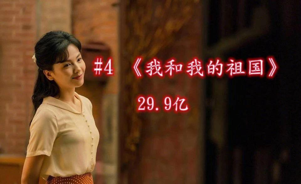 2019中国大片排行榜_网剧排行榜2019 2019好看的网剧