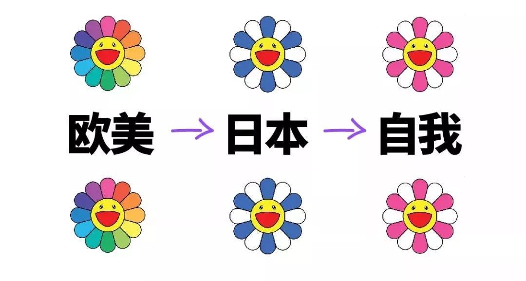 一个公仔拍出5亿日元,最会赚钱的日本艺术家村上隆,成功的秘诀