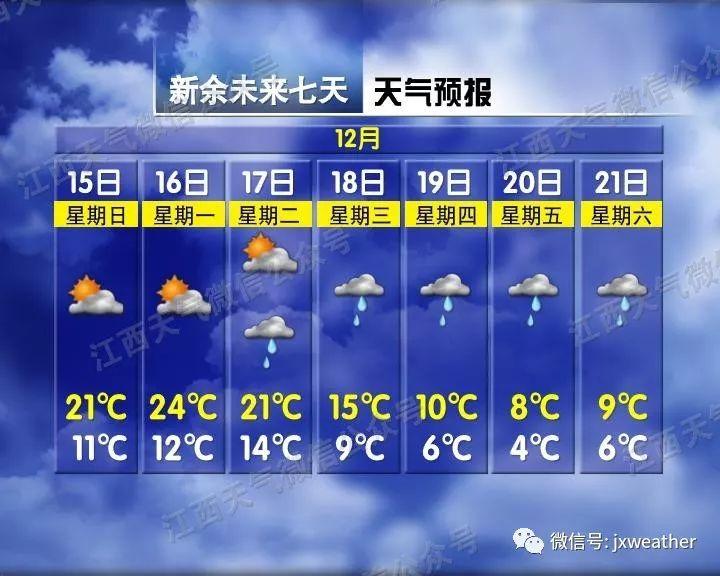 天气大变脸!急剧降温,最低4℃!大风+降雨马上就来!