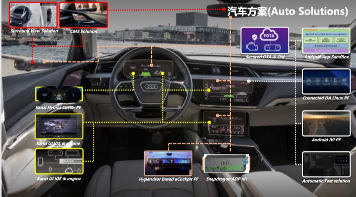 中科创达推出TurboX Auto平台,背后蕴藏智能座舱如何走向标准化?