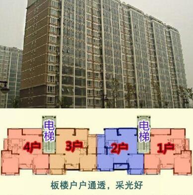 板楼塔楼和板塔结合,这三种建筑有啥区别?