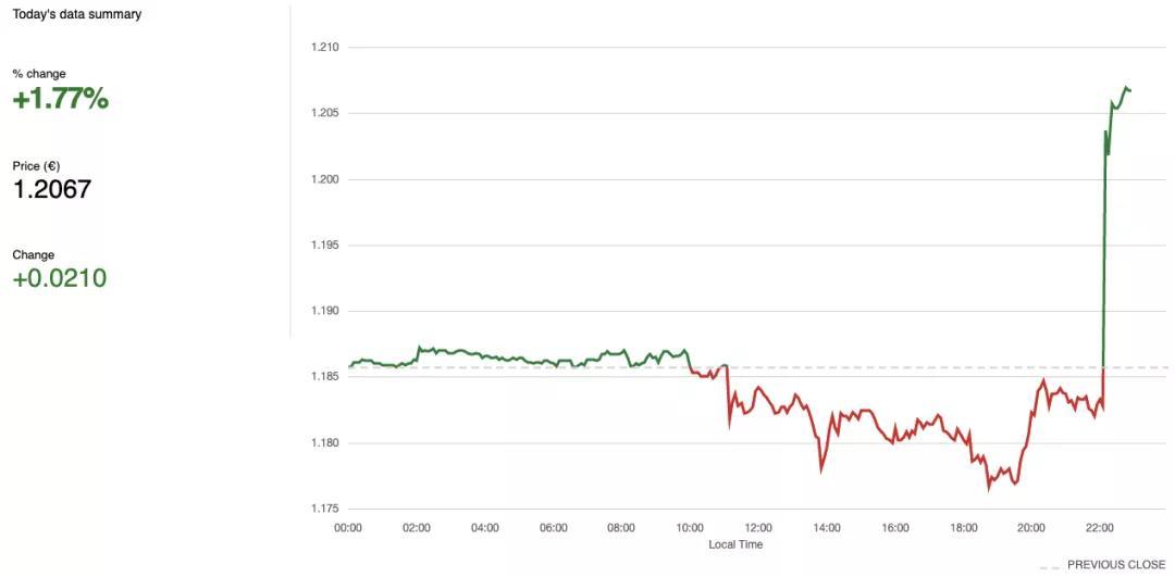 <b>重磅!英国大选结束!房价大涨!抄底楼市机会来了?</b>