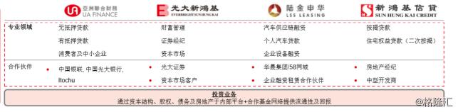 新鸿基公司路演:业绩稳健派息稳定,香港金融服务业的领导者