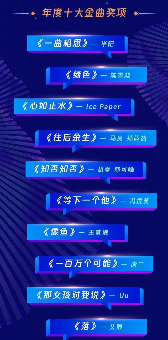 冯提莫入围腾讯金曲奖却被人民日报点名 之后将入驻快手?