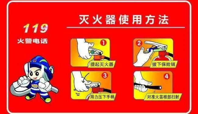 灭火器使用方法,灭火器,119,火警电话,消防,红色,广告设计,矢量,cdr