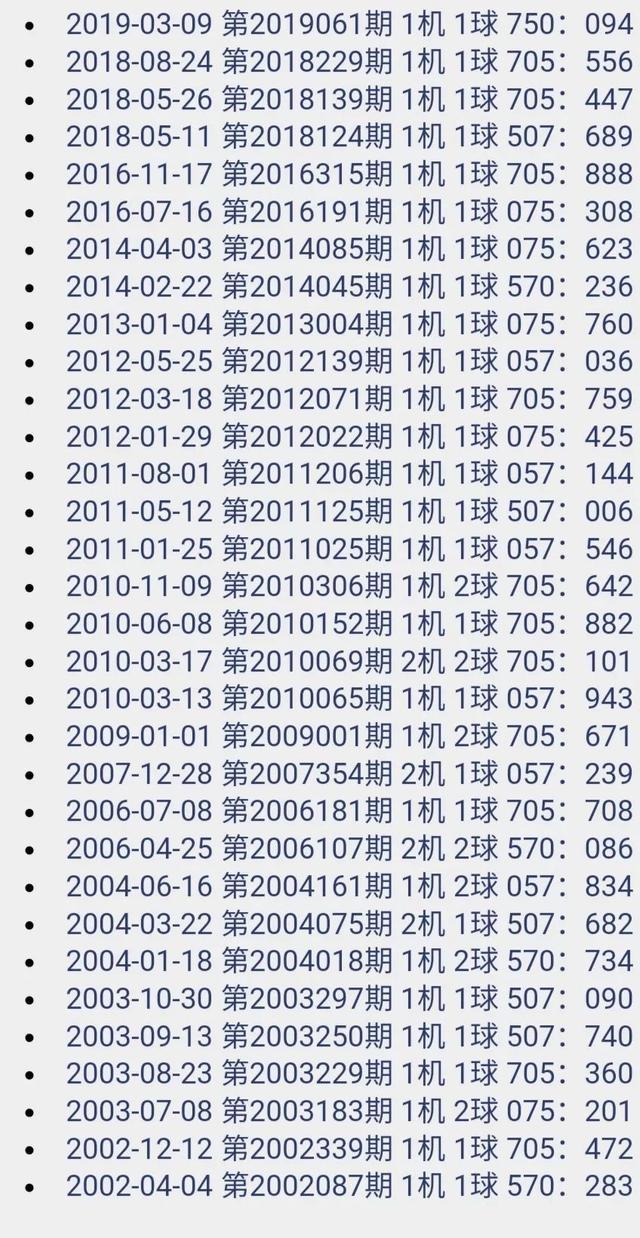 2019334期福彩3D试机号来了 705