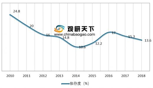 2019年我国化学工业经济总量_2021年日历图片(3)