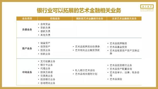 范勇院长受邀出席2019中国财富管理峰会暨首届私人银行家论坛并发表主旨演讲