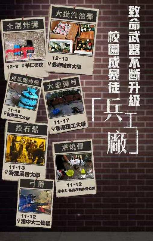 香港警方:修例风波以来已拘捕6105人 检控978人