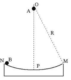 <b>高中物理的常用解法汇总,技巧永远高于勤奋!</b>