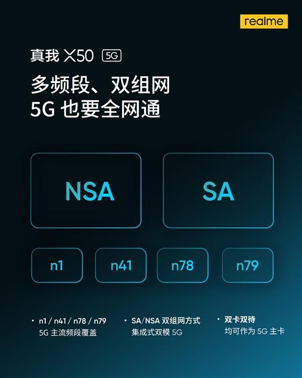realme真我X50 5G来了:覆盖5G主流频段 支持5G全网通