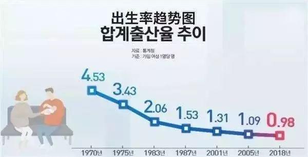 韩国人口学_韩国美女