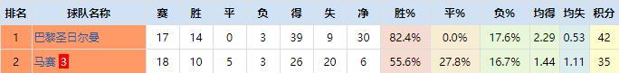 胡耀宇檀啸升级本赛 天元赛本选赛古力逆转谢赫