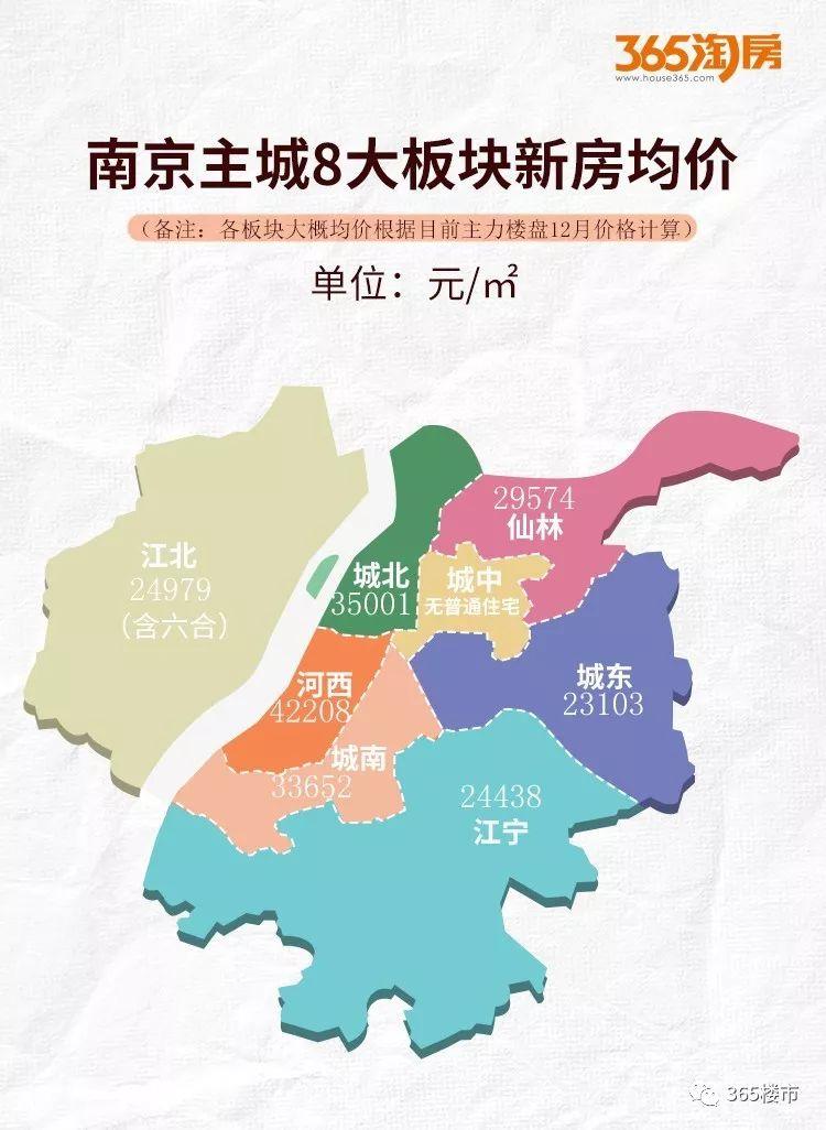 http://www.qwican.com/fangchanshichang/2724169.html