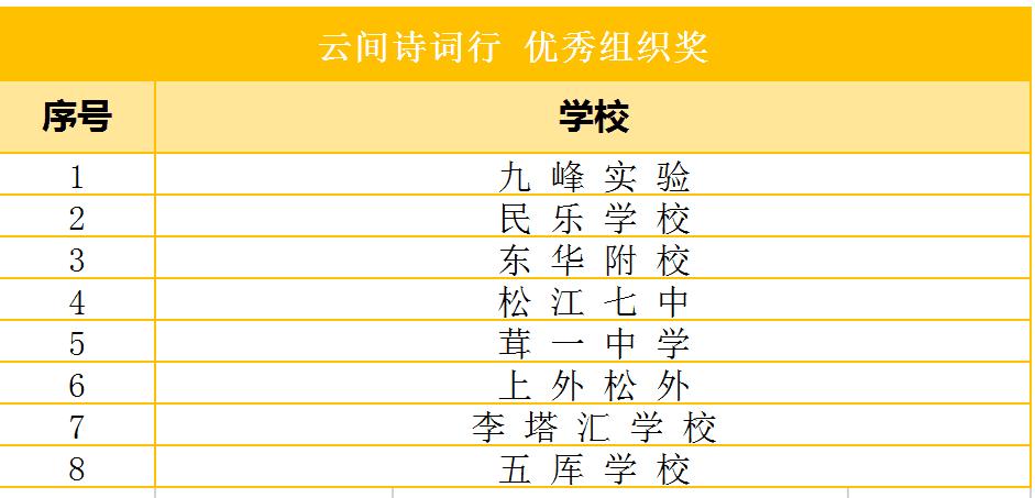 """""""松江教育版""""诗词大会 完美收官"""