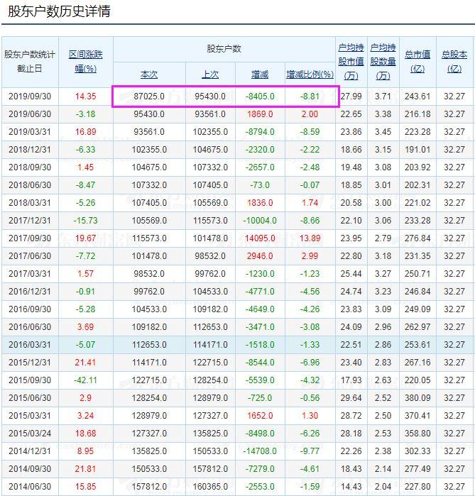 金钼股份的投资逻辑分析:钼价上涨,业绩弹性释放