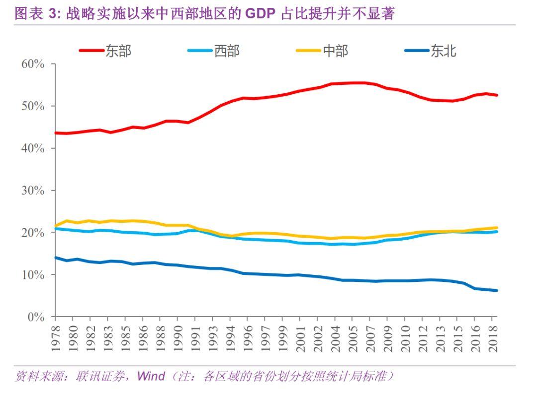 沈阳gdp_沈阳gdp2019曲线图
