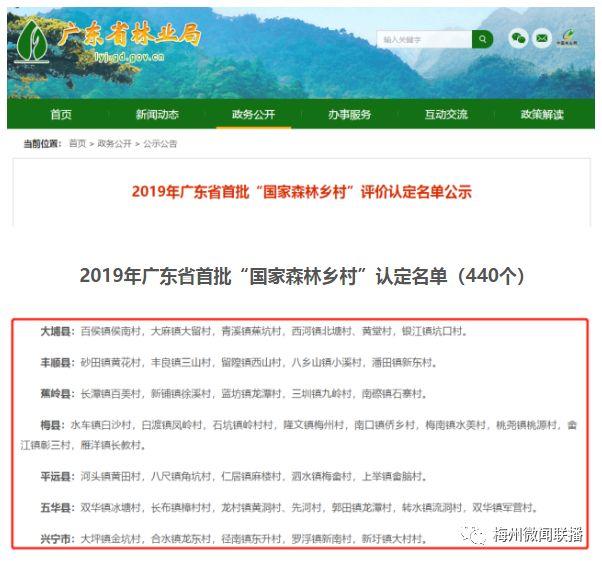 """丰顺这些村入选广东省首批""""国家森林乡村""""!有你家乡吗?"""