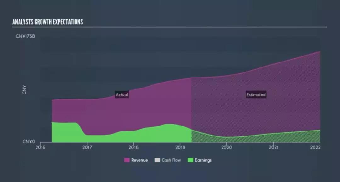 产业数字化2021破壳?2025引爆?