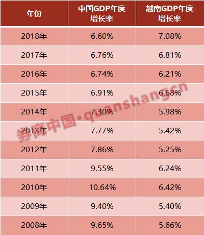 去越南投资!股市近3年大涨44%,国内首只专投越南公募产品获批