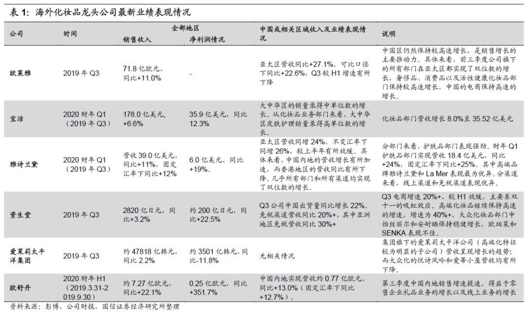 2019年日化业排行_从2018年化工园区排行,看2019年化工行业市场格局与发展