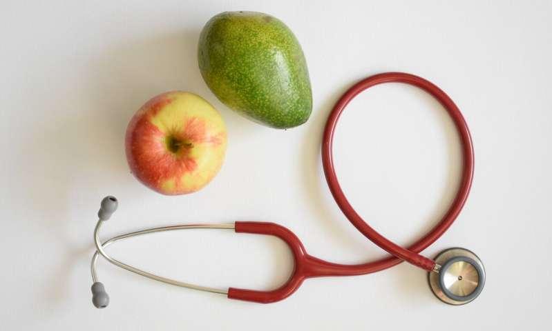 全球健闻|《美国科学公共图书馆》:推行健康饮食每年可节约500亿美元