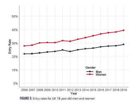 英国人口数_英国人口密度分布图