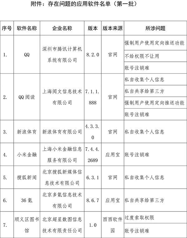 <b>QQ、高铁管家12306火车票被工信部通报</b>