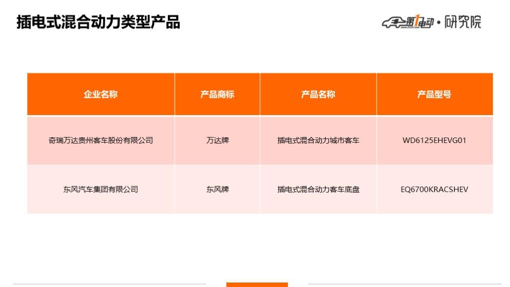 第327批新车公示:115款新能源商用车申报,南京金龙客车专用车齐开花