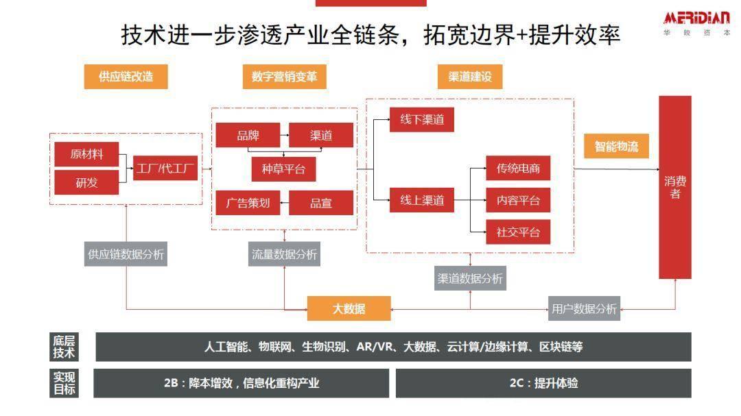 芯片短缺扰乱供应链:上游急扩产下游占座求存