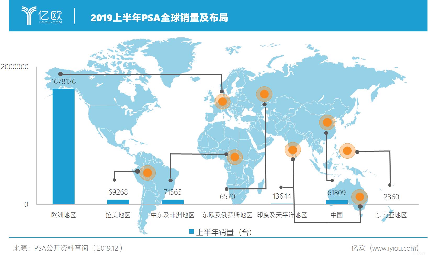 标致雪铁龙与菲克合并:赢了世界,输了中国