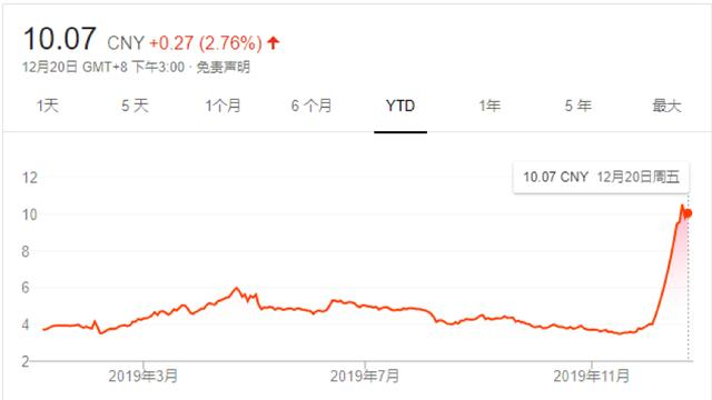 姚振华突袭南宁百货,百货业到了抄底的时候了吗?