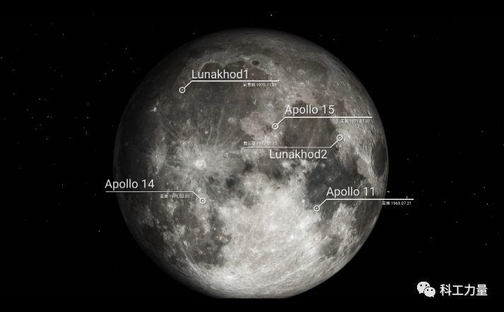 <b>重大突破!我国成功实现地月精确测量</b>