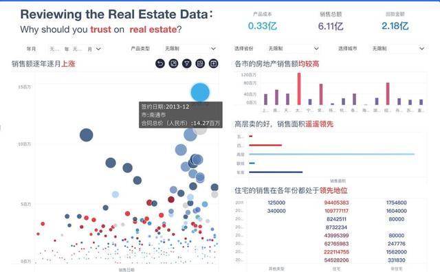 黄金交易-【金猿产品展】FineBI:新一代自助大数据分析的BI工具