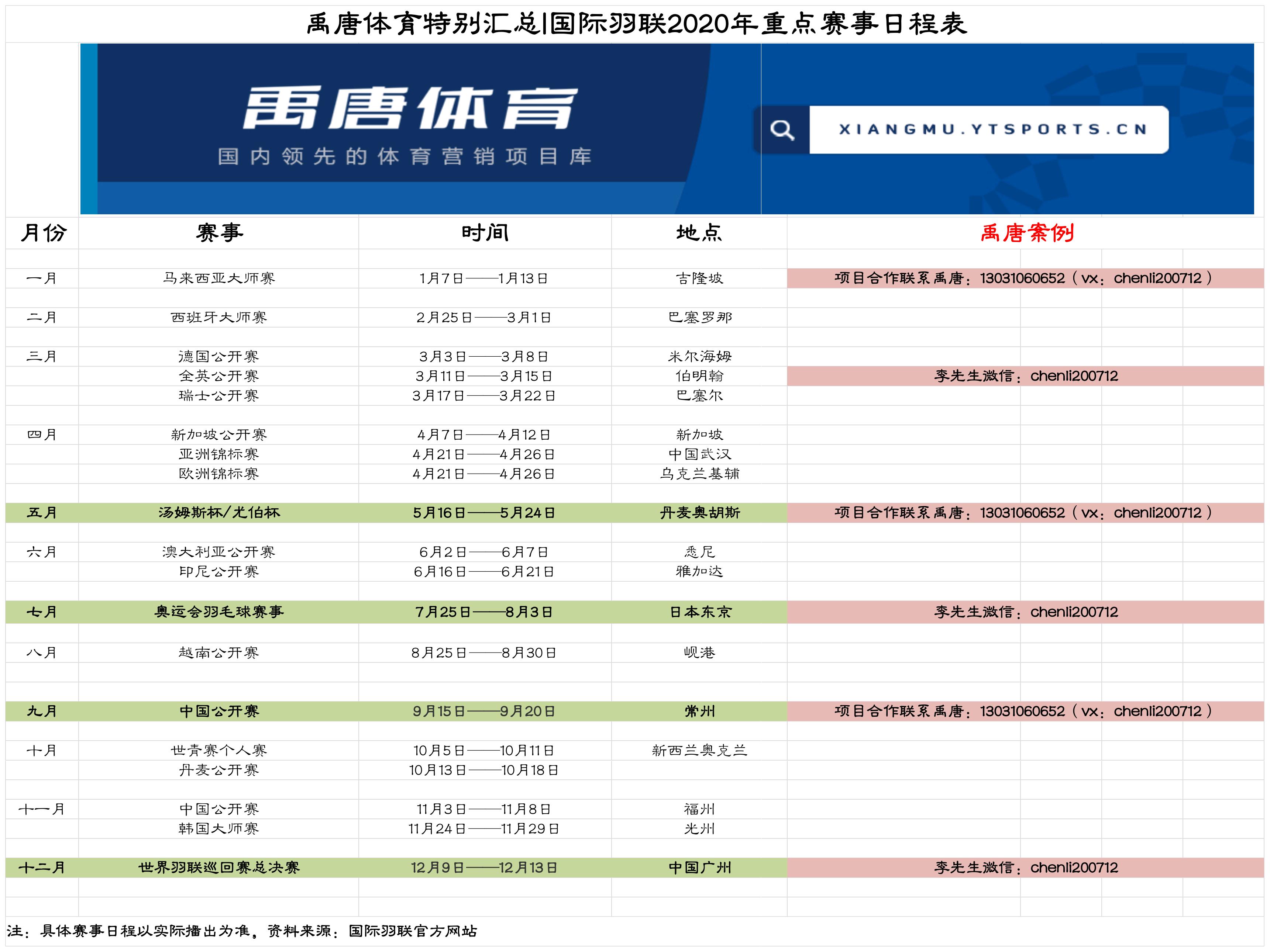 禹唐体育特别汇总|国际羽联2020年重点赛事日程表