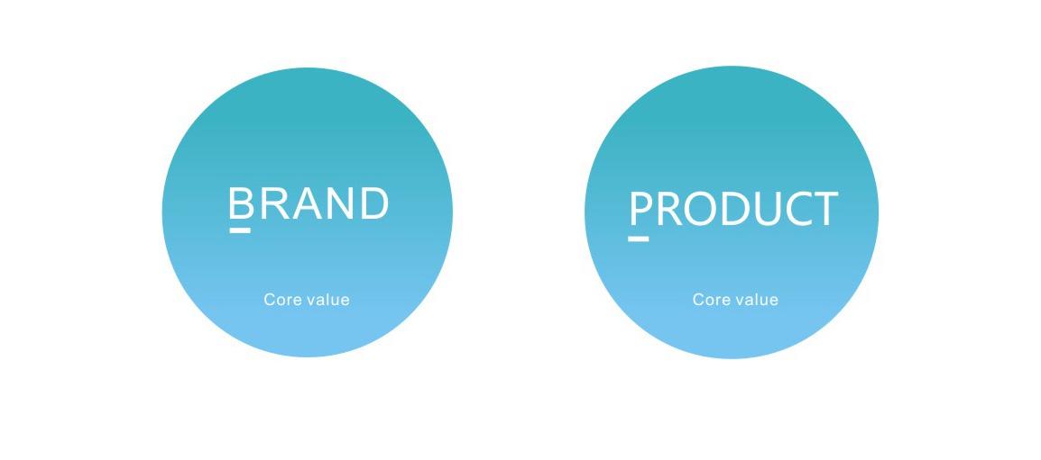 <b>设计管理的核心价值与关键要务</b>