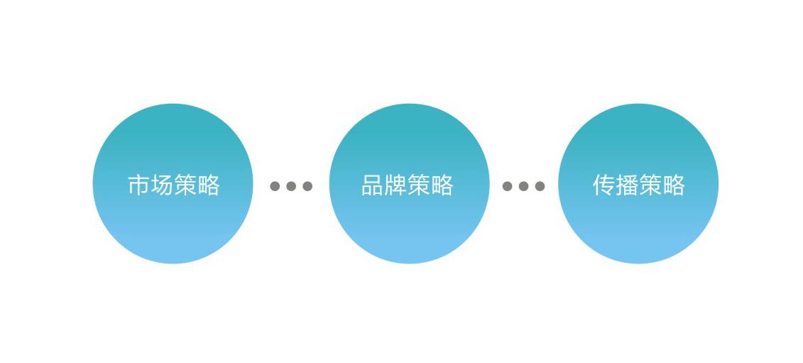 云家政CEO薛帅:丛林对决,透过云家政解读O2O行业生存法则