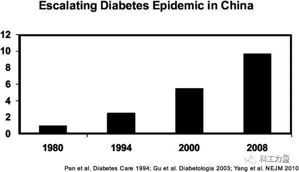 王孟源:应对这一严重公共健康问题 建议开征果糖冷饮税