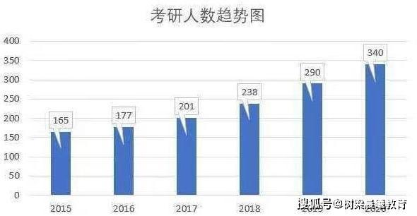辽宁省人口数量_辽宁省2016年常住人口是多少