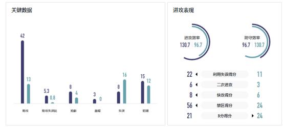 挂牌价1.8亿 广东华南虎俱乐部让渡全数股权