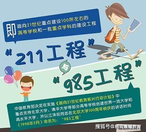 19年教育部直属大学收入榜单,清华近300亿排第1,武大预算超百亿